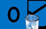 Microsoft Outlook: восстановление удаленных писем