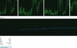 Что делать, если SVCHost грузит процессор на 100%