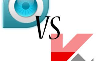 Сравнение антивирусов Kaspersky Anti-Virus и ESET NOD32