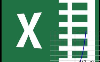 Функция EXP (экспонента) в Microsoft Excel