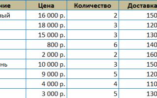 Управление массивами в Microsoft Excel