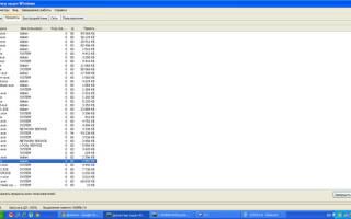 Что делать, если процесс lsass.exe нагружает процессор